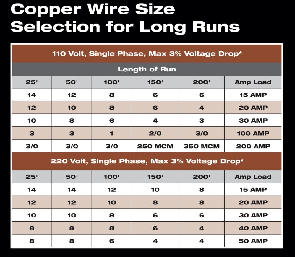 Outstanding 2 2 4 Urd Wire Images - Wiring Diagram Ideas - blogitia.com