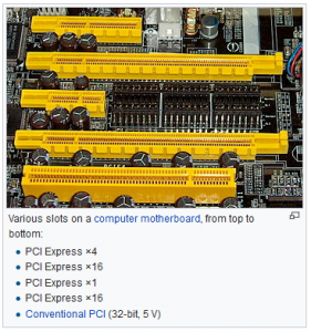 PCI Express component diagram