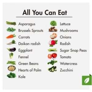 NutriSystem vegetables