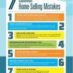 Avoid These Mistakes Selling Your Home In Livermore